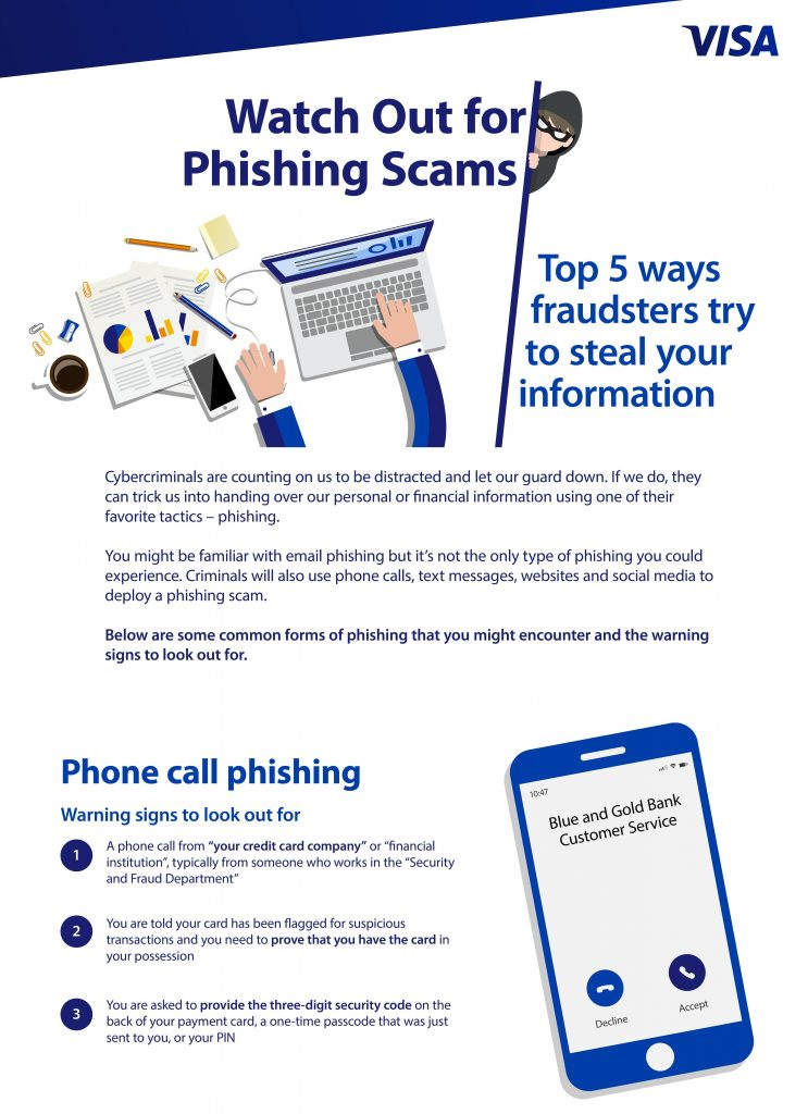 "Cybercriminals are counting on us to be distracted and let our guard down. If we do, they can trick us into handing over our personal or financial information using one of their favorite tactics – phishing.  You might be familiar with email phishing but it's not the only type of phishing you could experience. Criminals will also use phone calls, text messages, websites and social media to deploy a phishing scam.  Below are some common forms of phishing that you might encounter and the warning signs to look out for.  Phone call phishing Warning signs to look out for 1. A phone call from ""your credit card company"" or ""financial institution"", typically from someone who works in the ""Security and Fraud Department""  2. You are told your card has been flagged for suspicious transactions and you need to prove that you have the card in your possession  3. You are asked to provide the three-digit security code on the back of your payment card, a one-time passcode that was just sent to you, or your PIN"